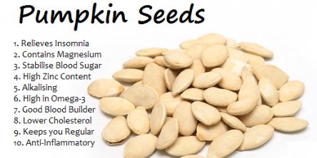 Pumpkin Seeds Benefits & Uses