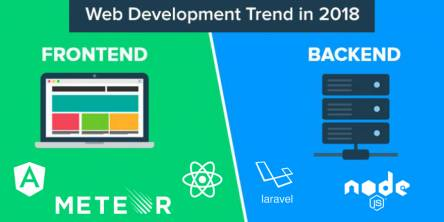 Web Development Frameworks Trend