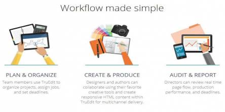 6 Tools to Easily Build a Powerful Workflow