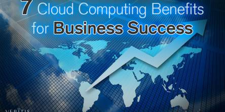 Cloud Computing Benefits for Business Success