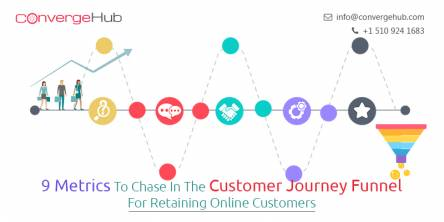 9 Metrics To Chase In The Customer Journey Funnel For Retaining Online Customers