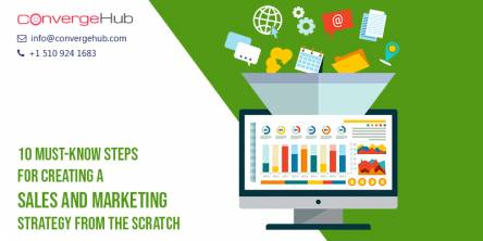 Steps for creating a sales & marketing strategy from the scratch