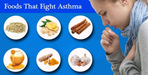Foods that fight Asthma Symptoms -  Best Diet Chart