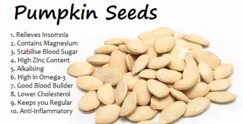Pumpkin Seeds Benefits & Uses