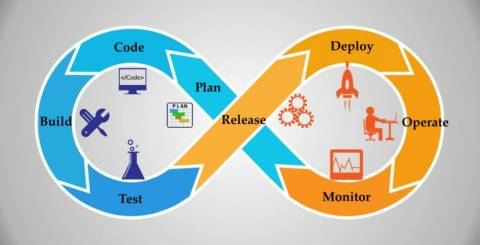 Issue Tracking System in DevOps