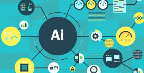 Artificial Intelligence and business