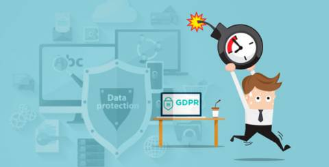GDPR testing services