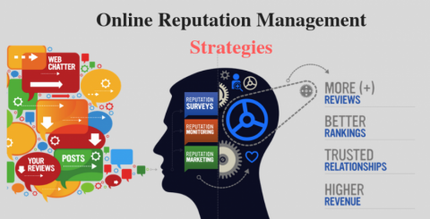 online reputation management strategies