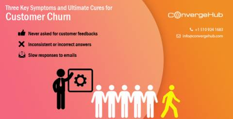 Three Key Symptoms and Ultimate Cures for Customer Churn