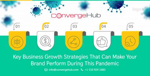 Business Growth Strategies That Can Make Your Brand Perform during COVID - 19