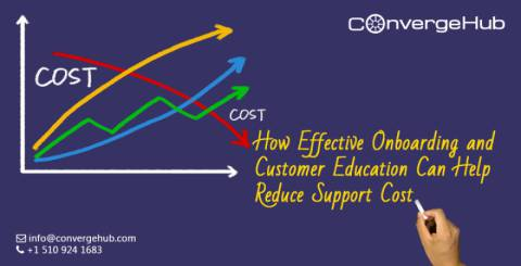 How Effective Onboarding and Customer Education Can Help Reduce Support Cost