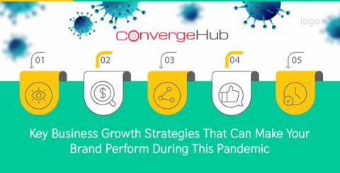 Business Growth Strategies to make your brand perform during this pandemic times