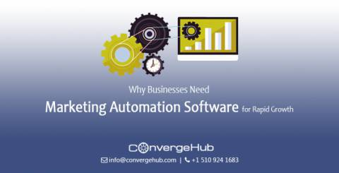 Why Businesses Need Marketing Automation Software for Rapid Growth